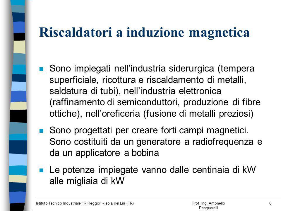 Riscaldatori a induzione magnetica