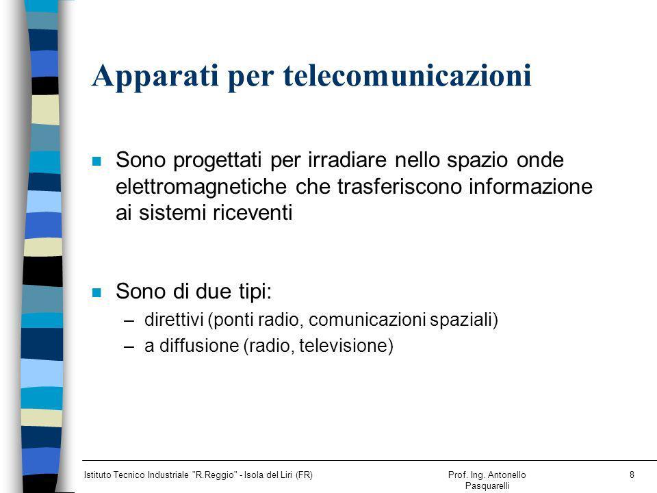 Apparati per telecomunicazioni