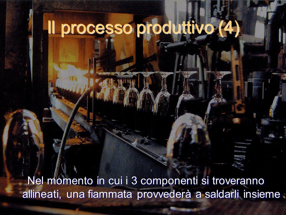 Il processo produttivo (4)