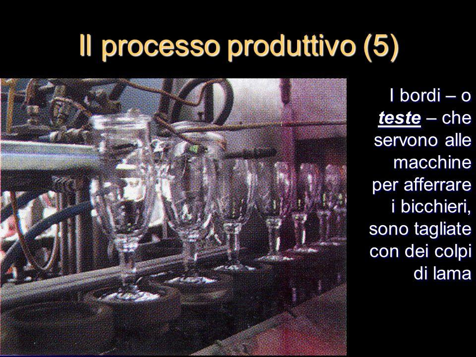 Il processo produttivo (5)