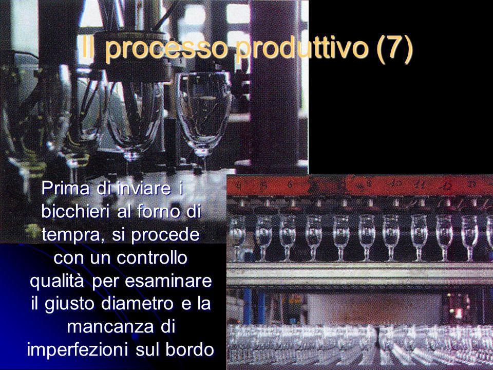 Il processo produttivo (7)