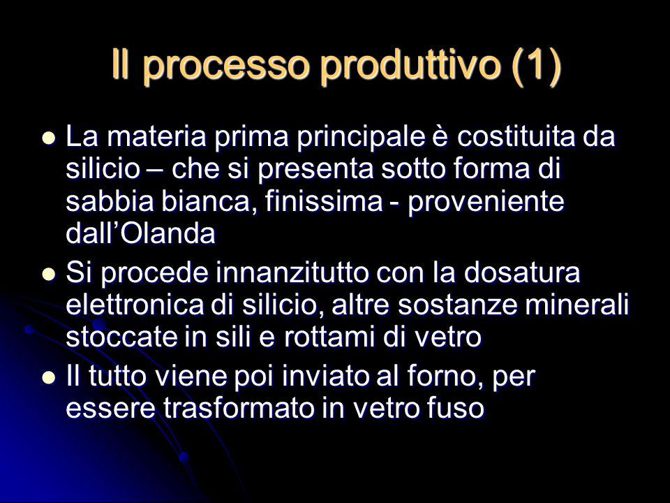Il processo produttivo (1)