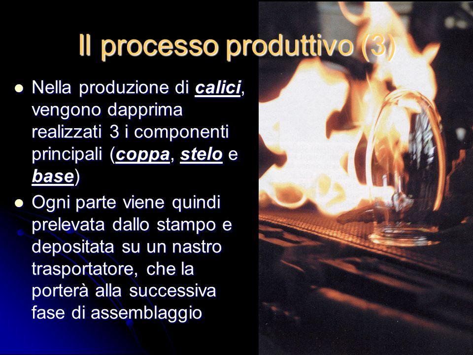 Il processo produttivo (3)