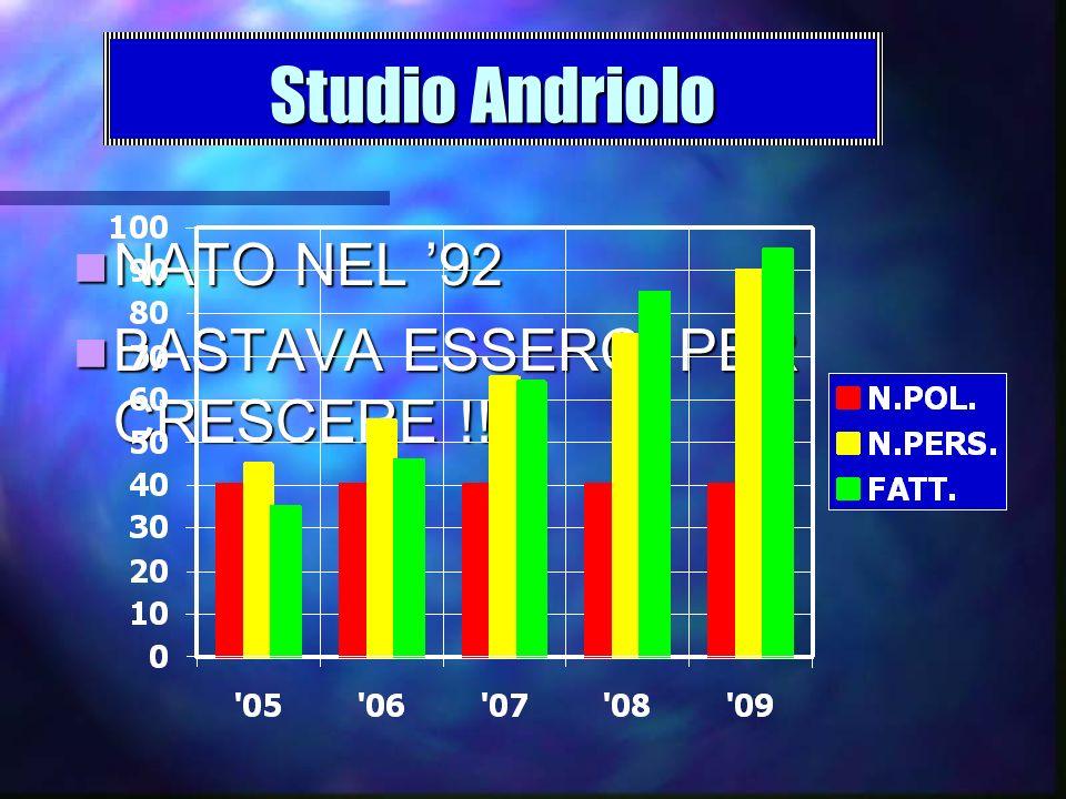 Studio Andriolo NATO NEL '92 BASTAVA ESSERCI PER CRESCERE !!
