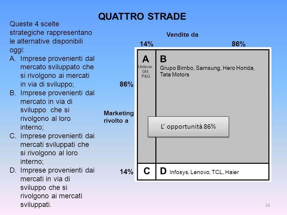 D Infosys, Lenovo, TCL, Haier