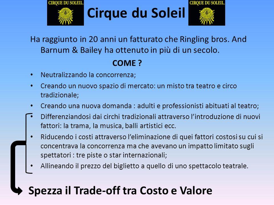 Cirque du Soleil Spezza il Trade-off tra Costo e Valore