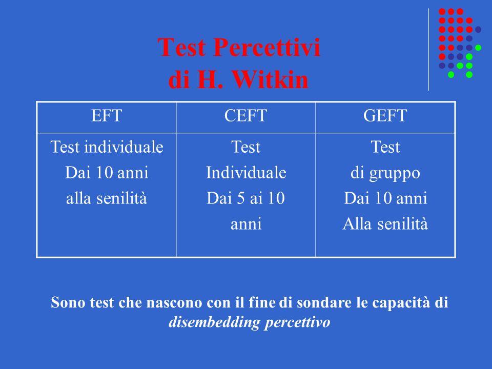 Test Percettivi di H. Witkin