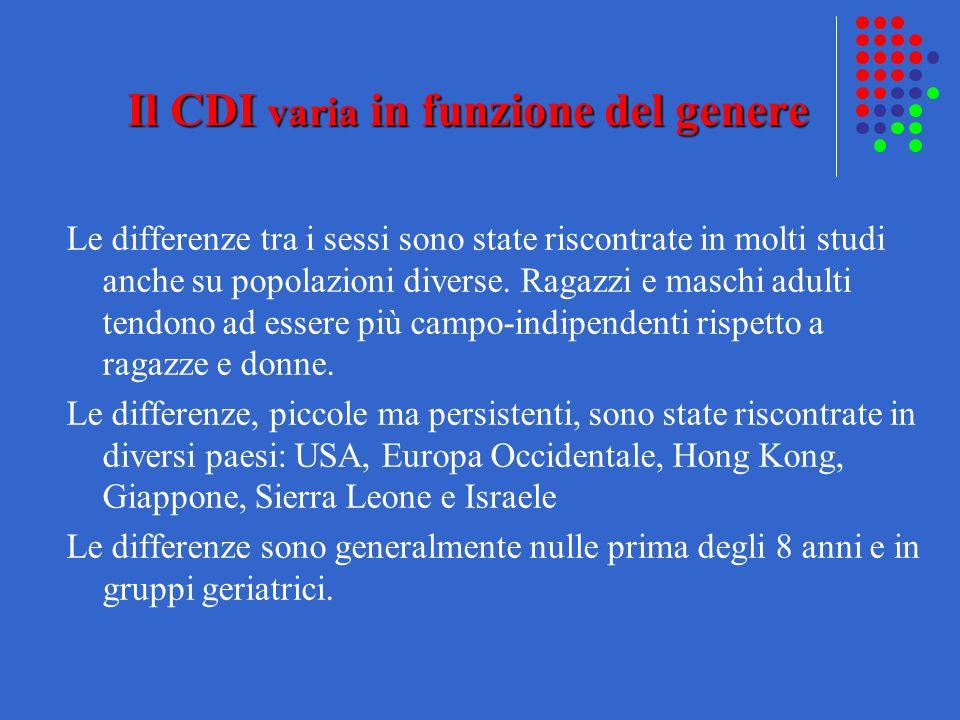 Il CDI varia in funzione del genere