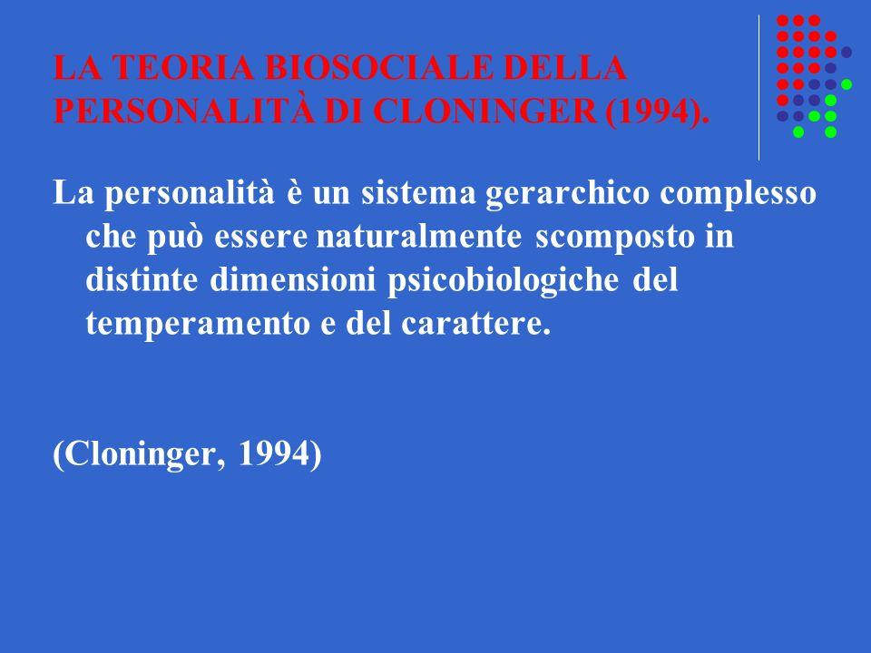 LA TEORIA BIOSOCIALE DELLA PERSONALITÀ DI CLONINGER (1994).