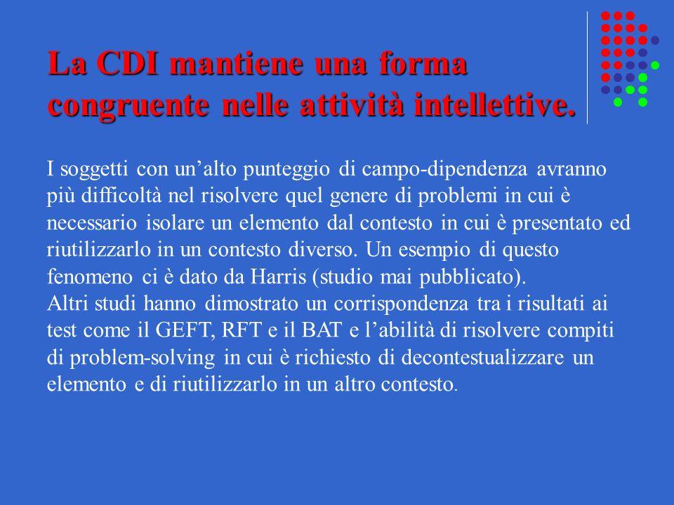 La CDI mantiene una forma congruente nelle attività intellettive.