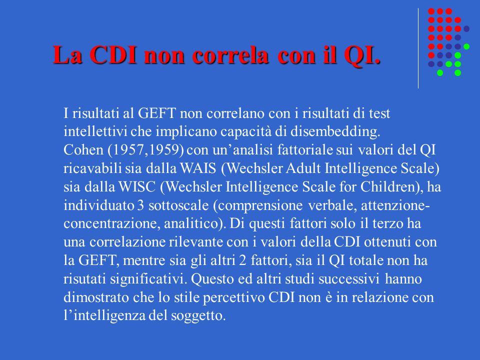 La CDI non correla con il QI.