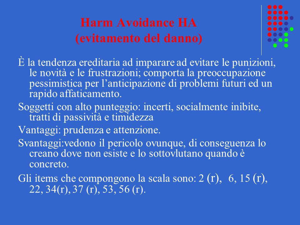 Harm Avoidance HA (evitamento del danno)