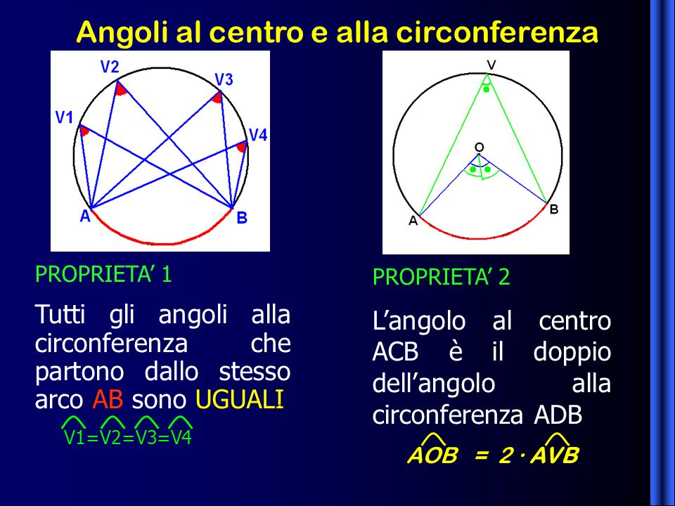 Angoli al centro e alla circonferenza