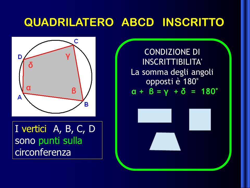 QUADRILATERO ABCD INSCRITTO
