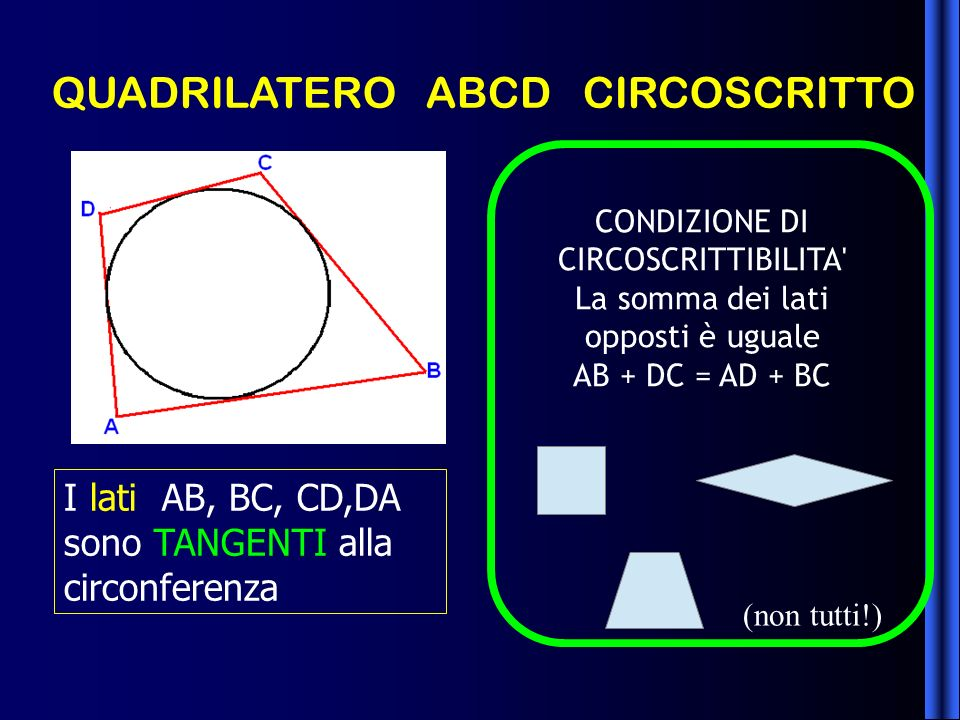 QUADRILATERO ABCD CIRCOSCRITTO