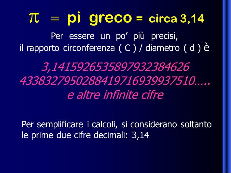 pi greco = circa 3,14