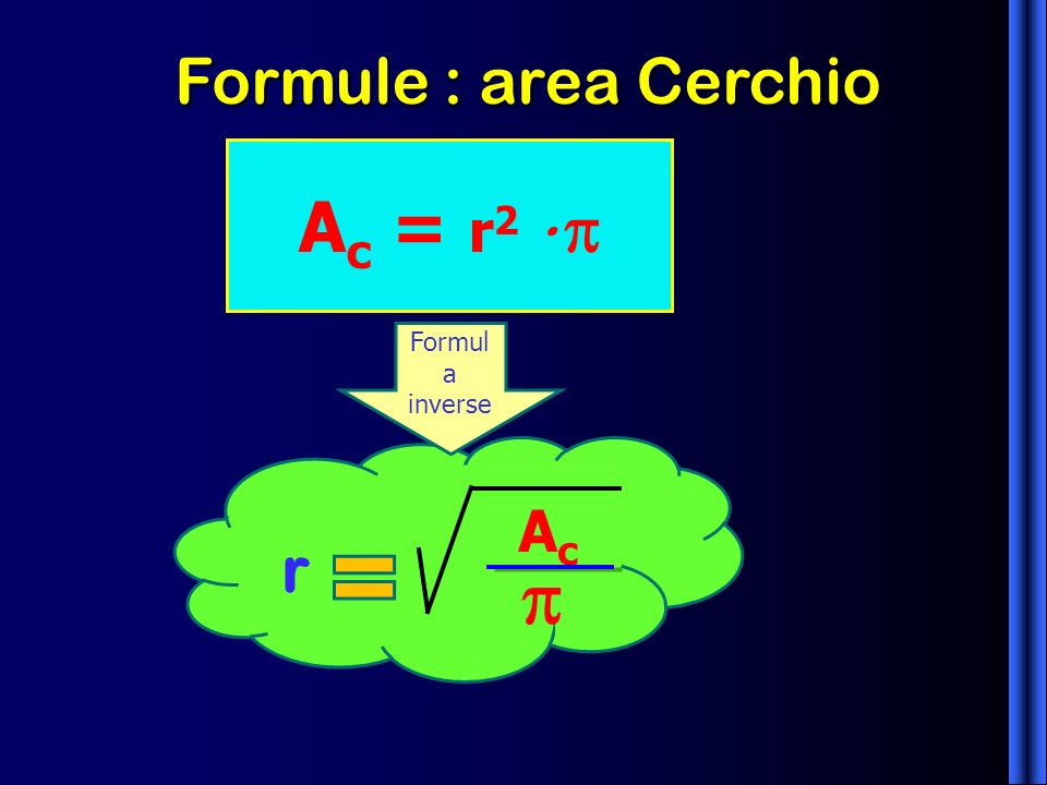 Formule : area Cerchio Ac = r2 ∙  Formula inverse Ac r 