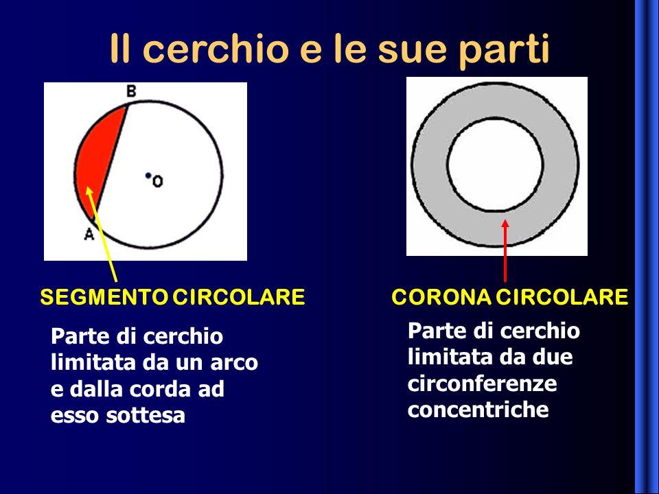 Il cerchio e le sue parti