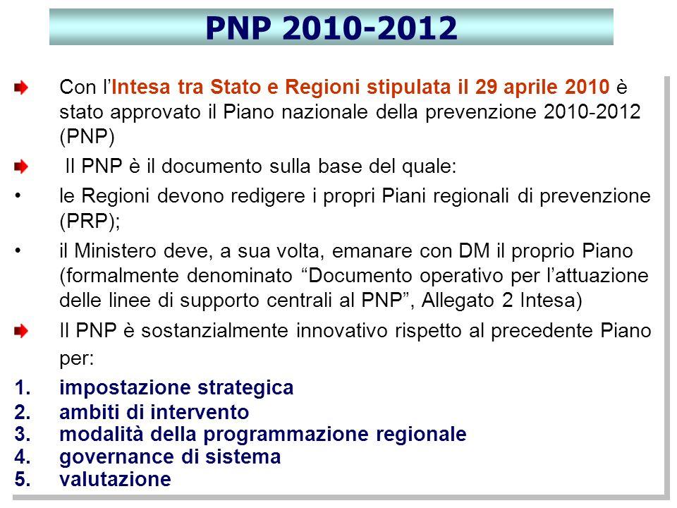 PNP 2010-2012 Con l'Intesa tra Stato e Regioni stipulata il 29 aprile 2010 è stato approvato il Piano nazionale della prevenzione 2010-2012 (PNP)