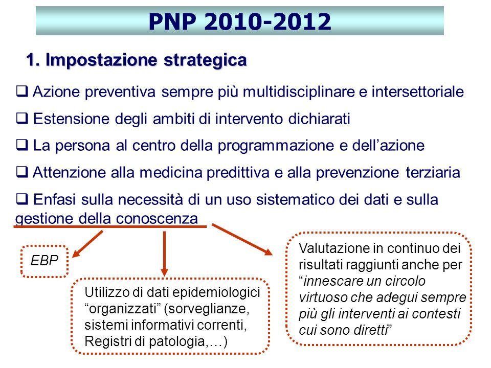 PNP 2010-2012 1. Impostazione strategica