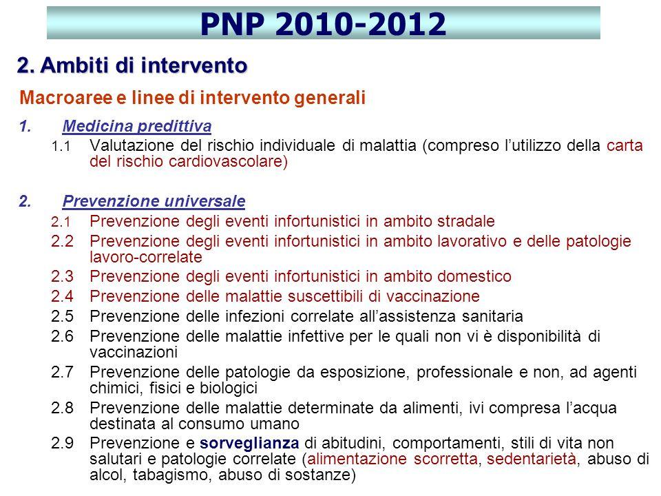 PNP 2010-2012 2. Ambiti di intervento