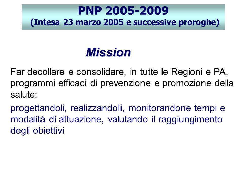 PNP 2005-2009 (Intesa 23 marzo 2005 e successive proroghe)