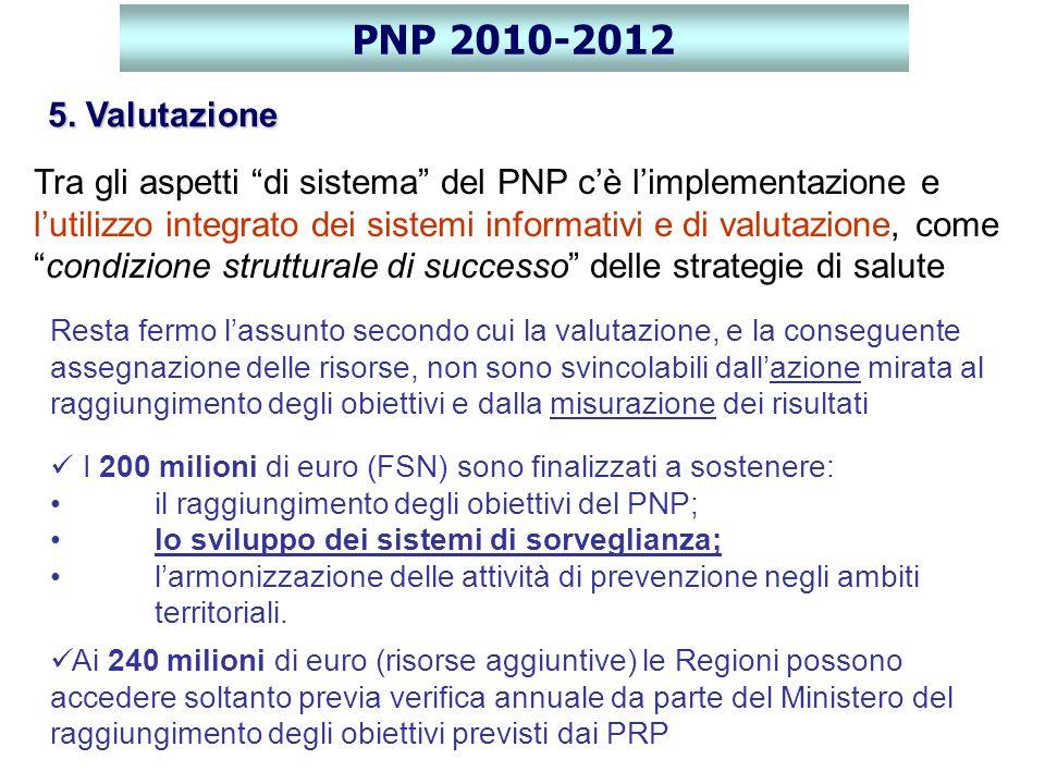 PNP 2010-2012 5. Valutazione.