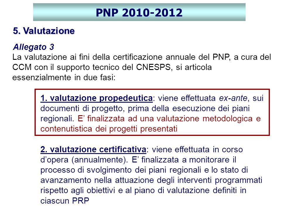 PNP 2010-2012 5. Valutazione Allegato 3