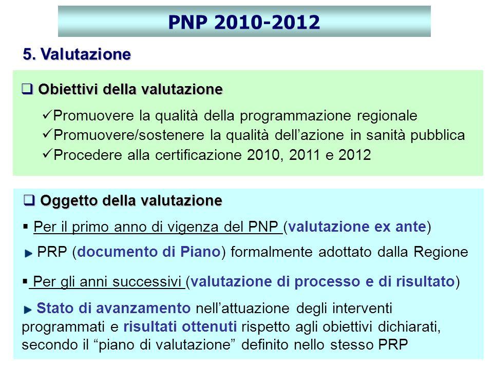 PNP 2010-2012 5. Valutazione Obiettivi della valutazione