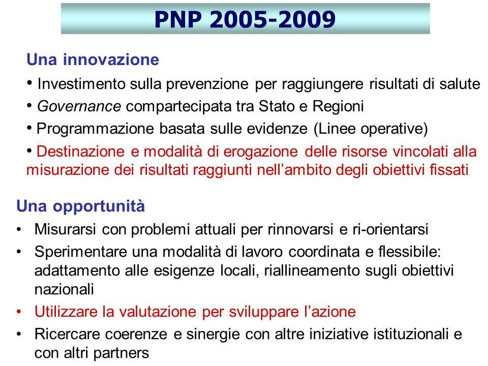 PNP 2005-2009 Una innovazione Una opportunità