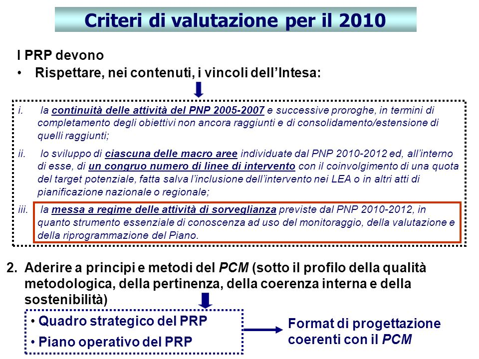Criteri di valutazione per il 2010
