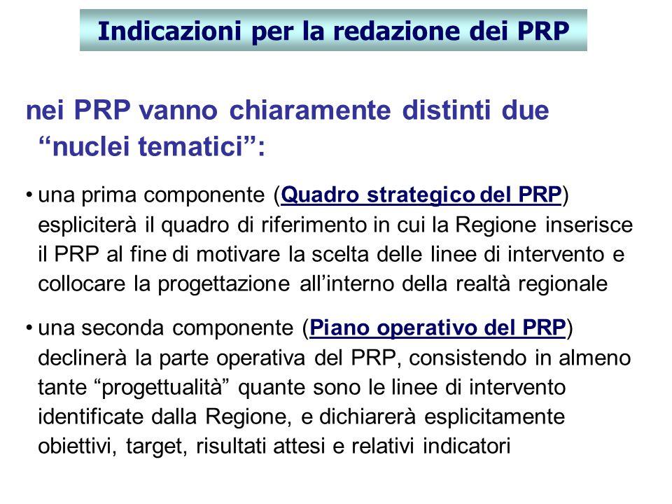 Indicazioni per la redazione dei PRP