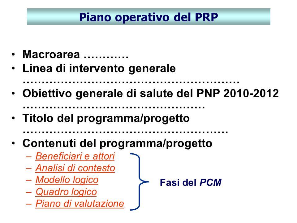 Piano operativo del PRP