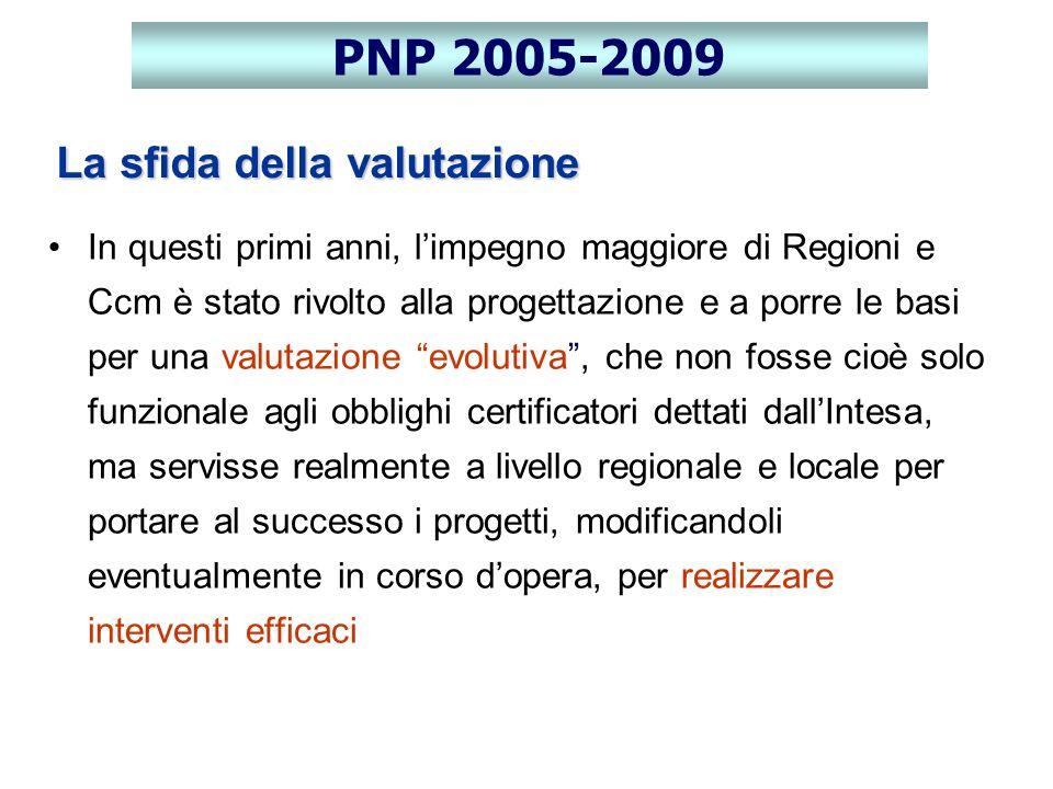 PNP 2005-2009 La sfida della valutazione
