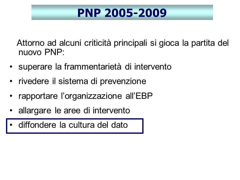 PNP 2005-2009 Attorno ad alcuni criticità principali si gioca la partita del nuovo PNP: superare la frammentarietà di intervento.