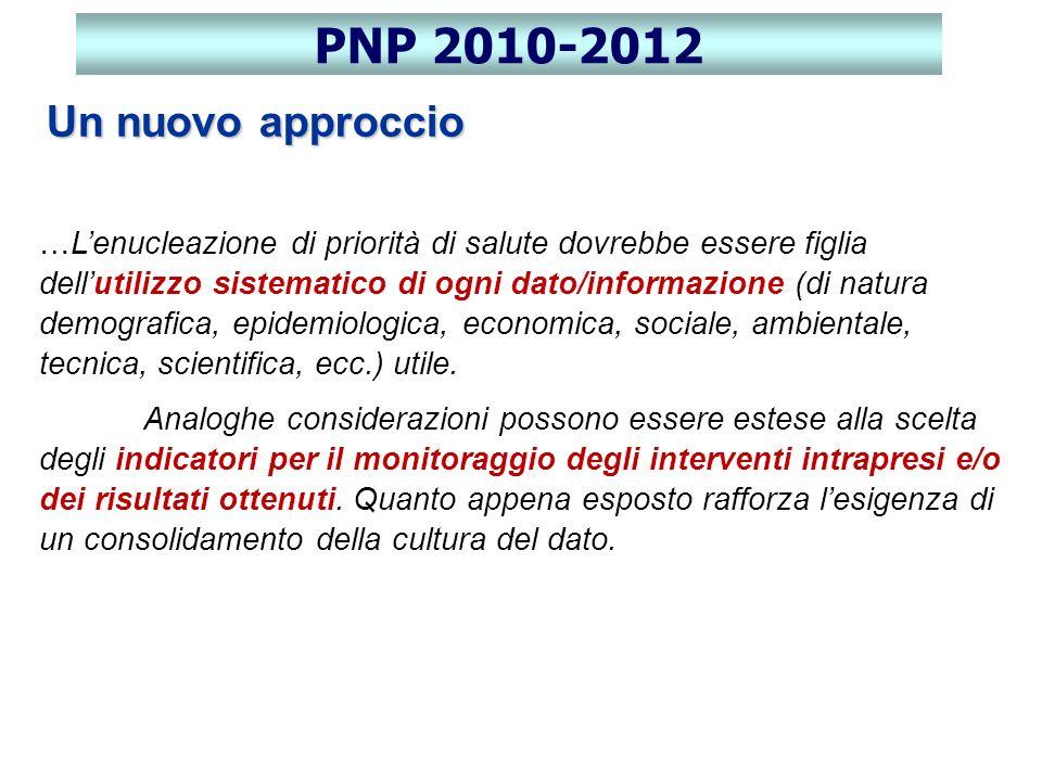 PNP 2010-2012 Un nuovo approccio