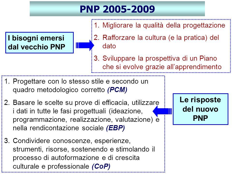 Le risposte del nuovo PNP