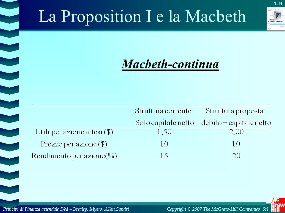 La Proposition I e la Macbeth