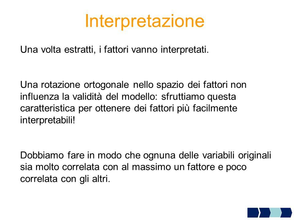 Interpretazione Una volta estratti, i fattori vanno interpretati.
