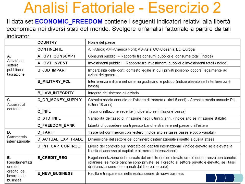Analisi Fattoriale - Esercizio 2