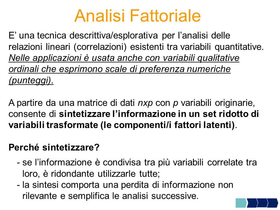 Analisi Fattoriale E' una tecnica descrittiva/esplorativa per l'analisi delle relazioni lineari (correlazioni) esistenti tra variabili quantitative.