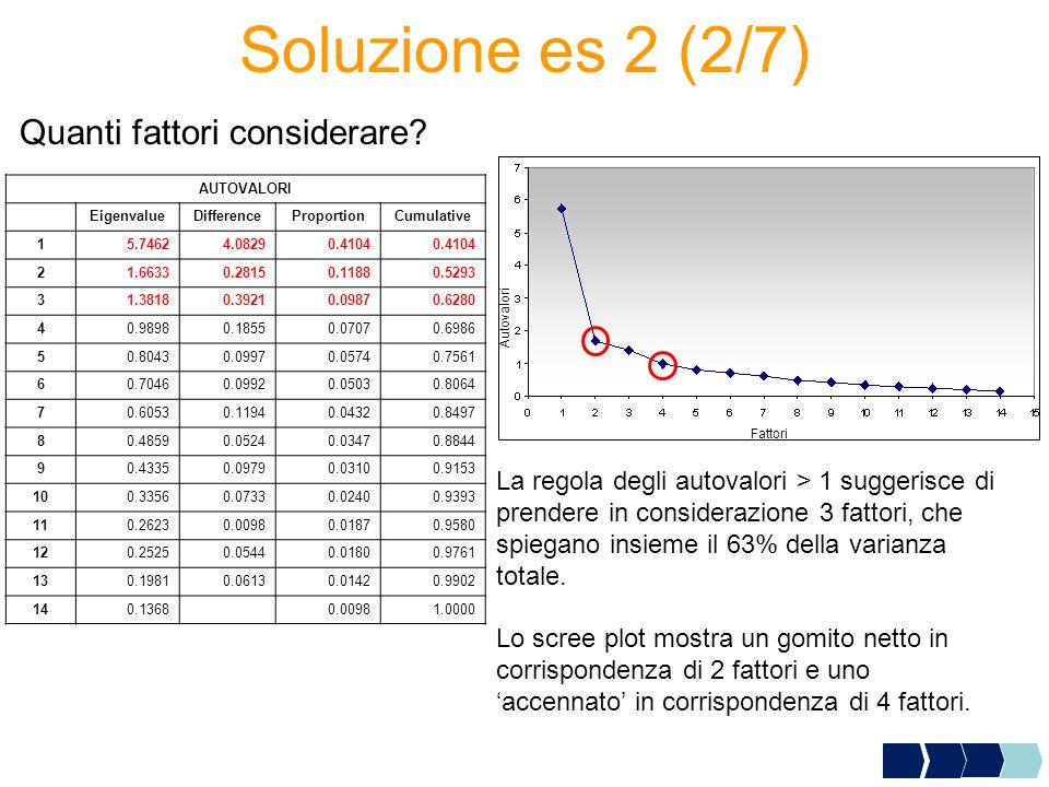 Soluzione es 2 (2/7) Quanti fattori considerare