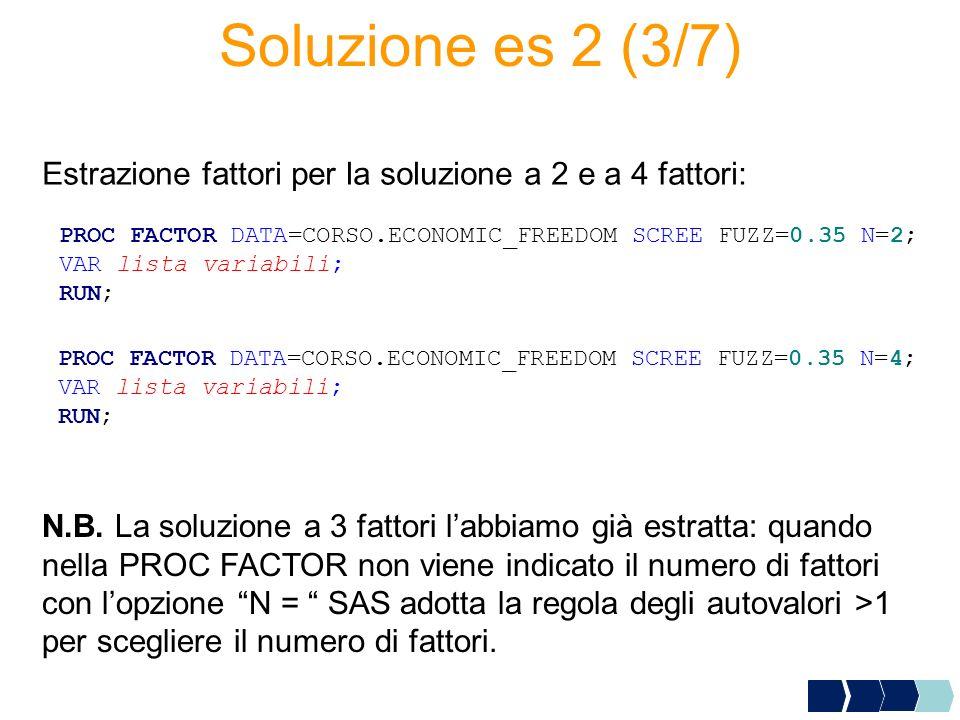 Soluzione es 2 (3/7) Estrazione fattori per la soluzione a 2 e a 4 fattori: PROC FACTOR DATA=CORSO.ECONOMIC_FREEDOM SCREE FUZZ=0.35 N=2;