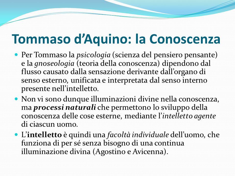 Tommaso d'Aquino: la Conoscenza