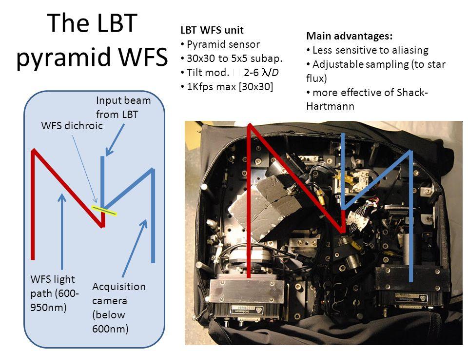 The LBT pyramid WFS LBT WFS unit Pyramid sensor Main advantages: