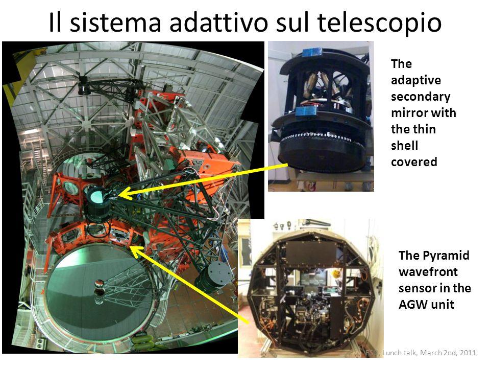 Il sistema adattivo sul telescopio