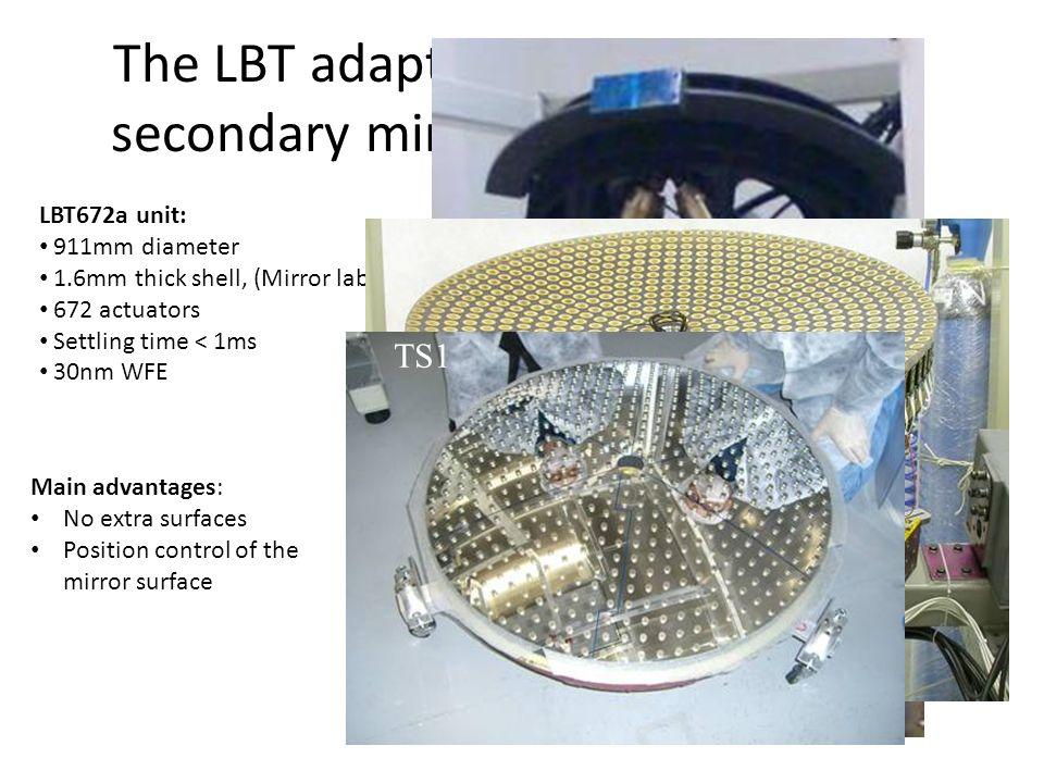 The LBT adaptive secondary mirror