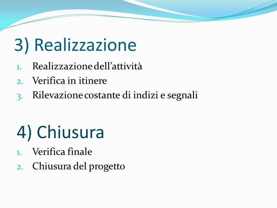 3) Realizzazione 4) Chiusura Realizzazione dell'attività