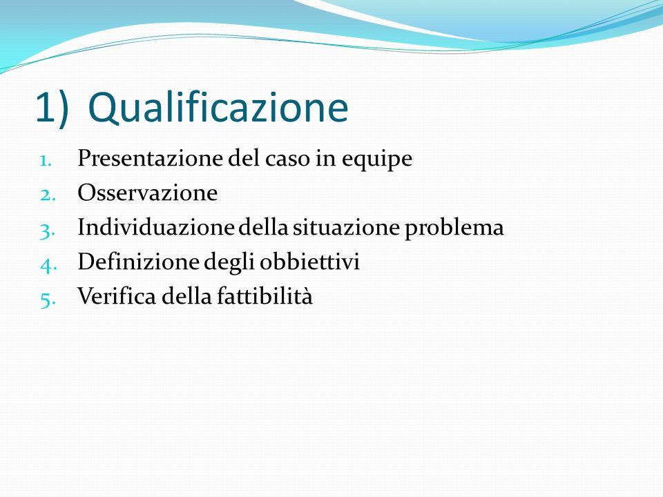 Qualificazione Presentazione del caso in equipe Osservazione