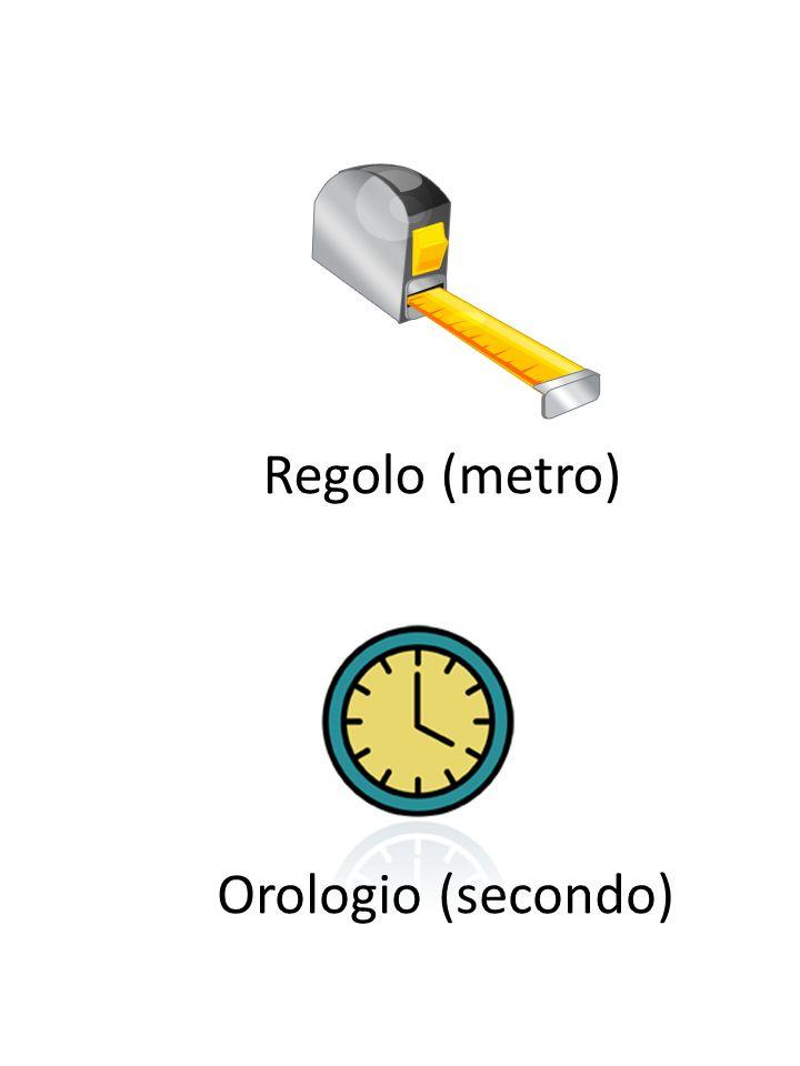 Regolo (metro) Orologio (secondo)
